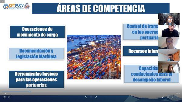 Carrera TNS en Operaciones Porturarias realizó su primer Consejo Consultivo Empresarial